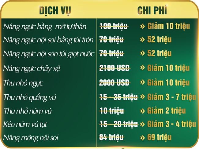 Nâng ngực nội soi ở Nam Định
